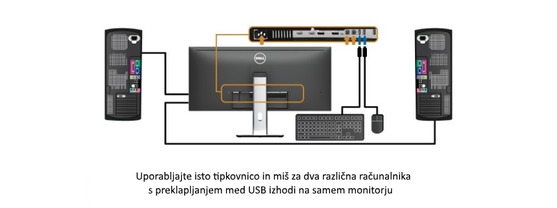 dell ultrasharp u3415w led ips zaslon usb razdelilec